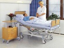 Таблица сравнения медицинских кроватей с электроприводом
