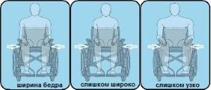 ширина сидения инвалидного кресла