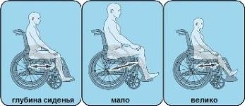 глубина сиденья коляски