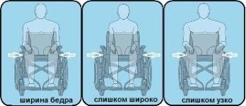 ширина сиденья инвалидной коляски